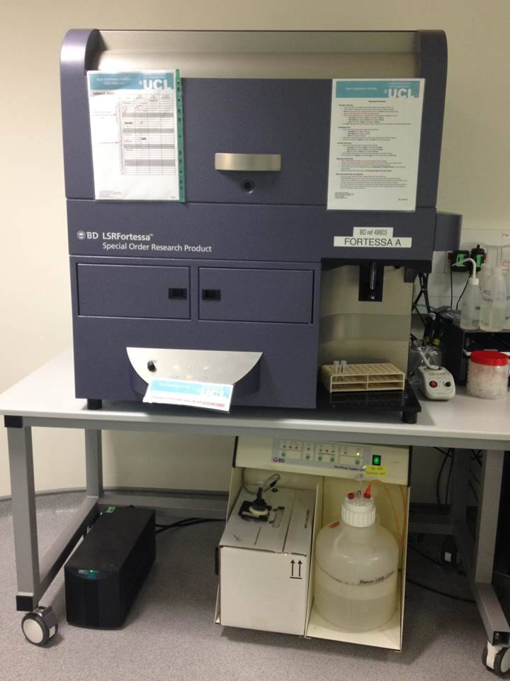 Flow Cytometer (IIT. Royal Free Campus)